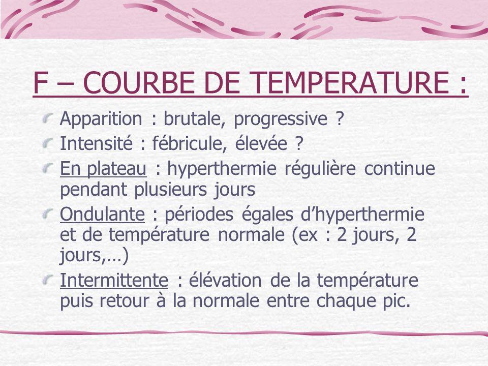 F – COURBE DE TEMPERATURE :