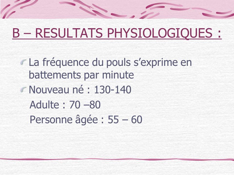 B – RESULTATS PHYSIOLOGIQUES :