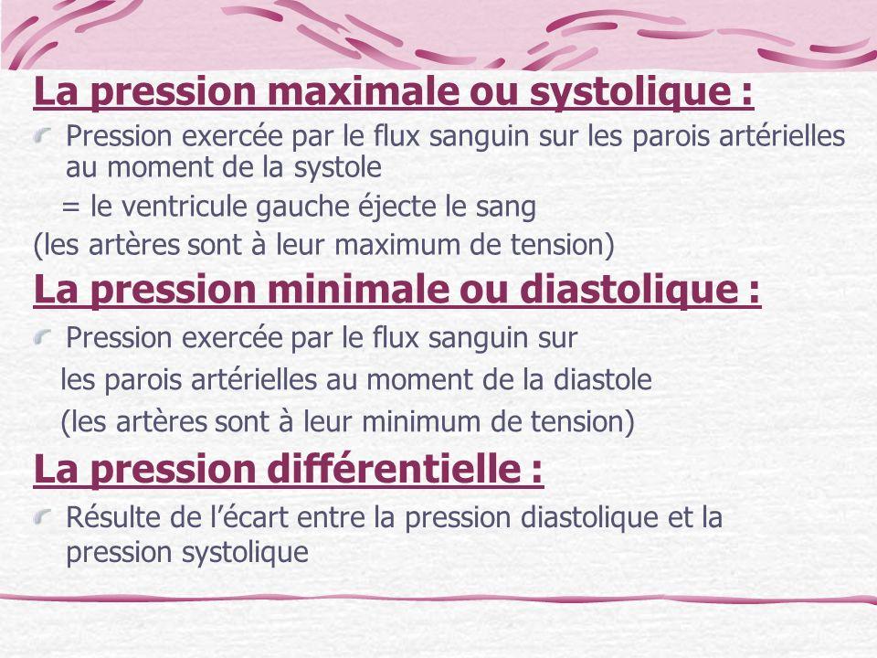 La pression maximale ou systolique :