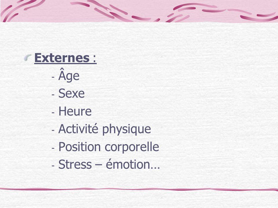 Externes : Âge Sexe Heure Activité physique Position corporelle Stress – émotion…