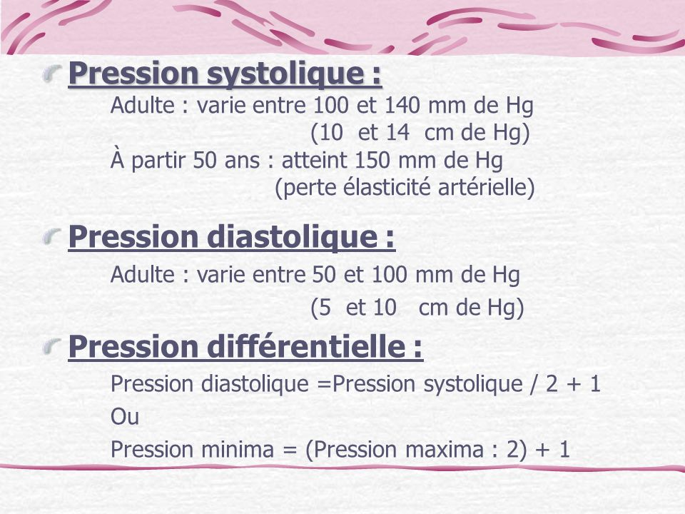Pression diastolique :