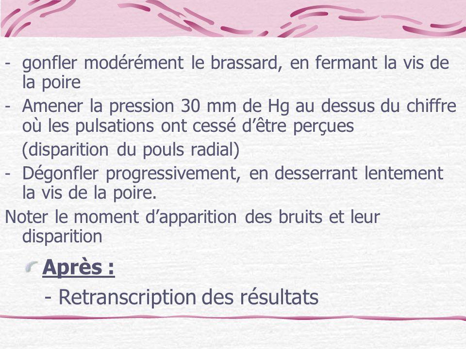 - Retranscription des résultats