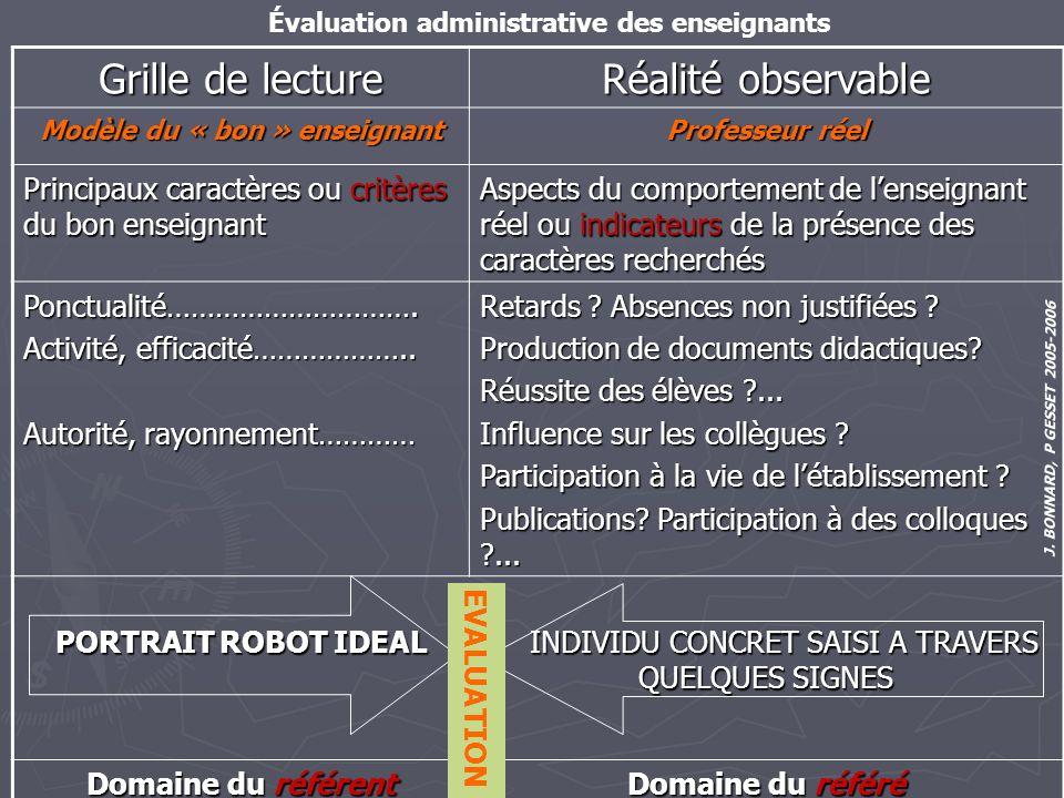 Évaluation administrative des enseignants Modèle du « bon » enseignant