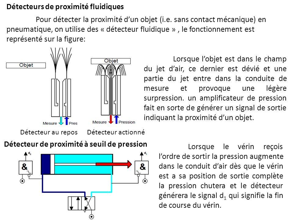 Détecteurs de proximité fluidiques
