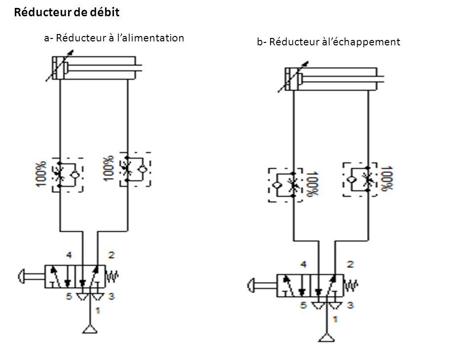 Réducteur de débit a- Réducteur à l'alimentation