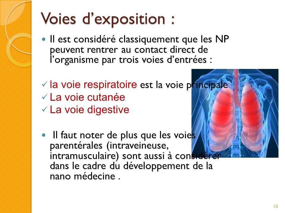 Voies d'exposition :Il est considéré classiquement que les NP peuvent rentrer au contact direct de l'organisme par trois voies d'entrées :