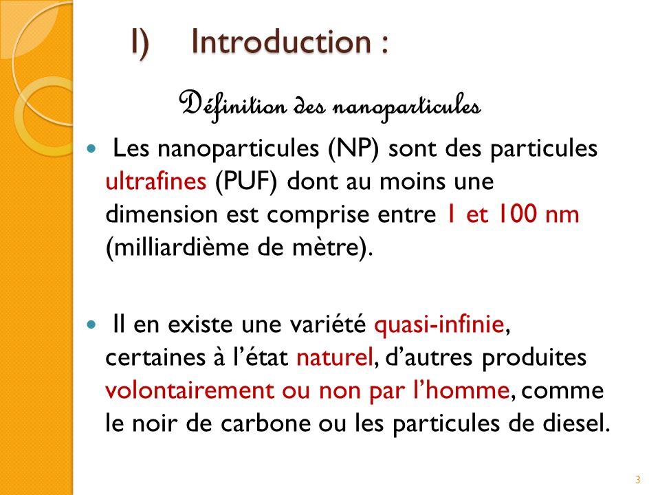 I) Introduction : Définition des nanoparticules
