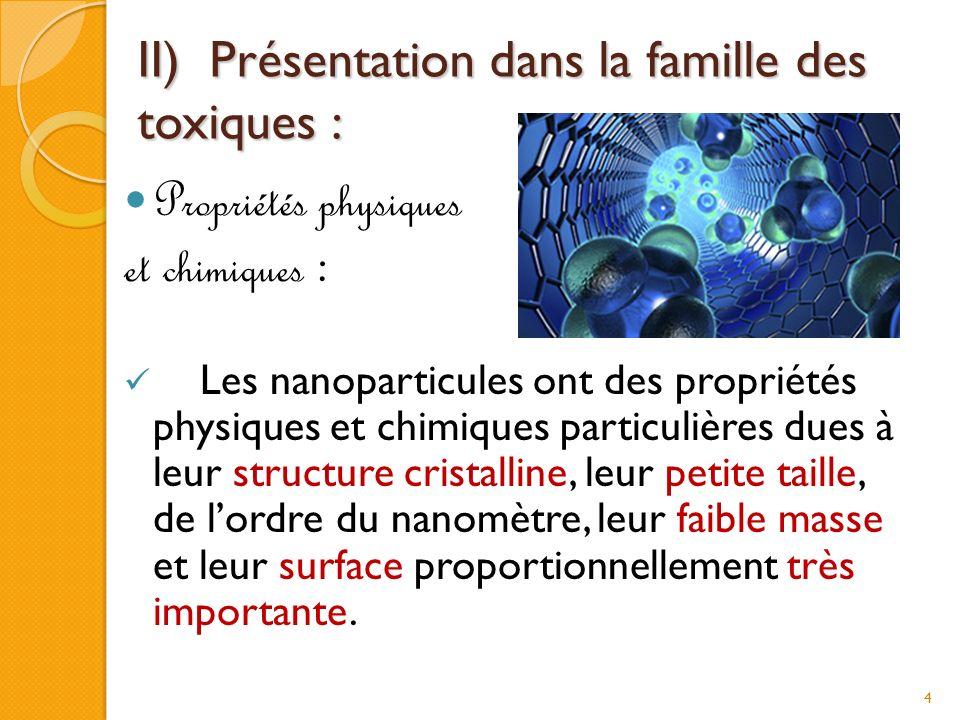 II) Présentation dans la famille des toxiques :