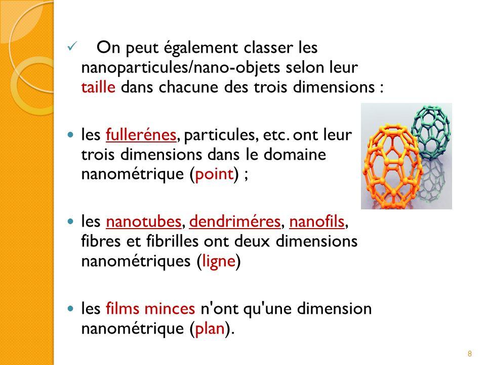 On peut également classer les nanoparticules/nano-objets selon leur taille dans chacune des trois dimensions :