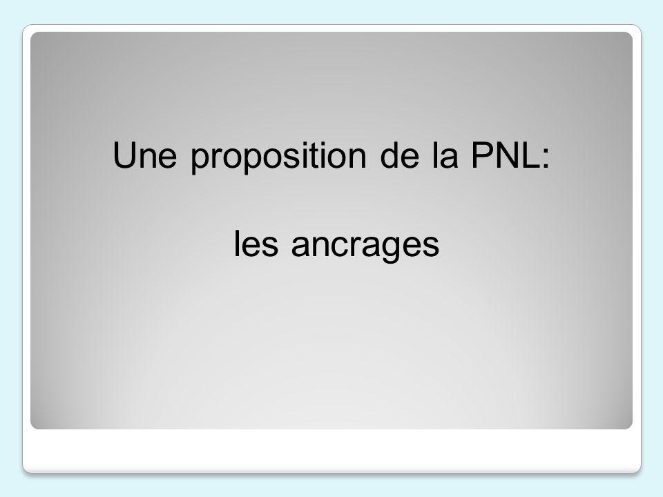Une proposition de la PNL: