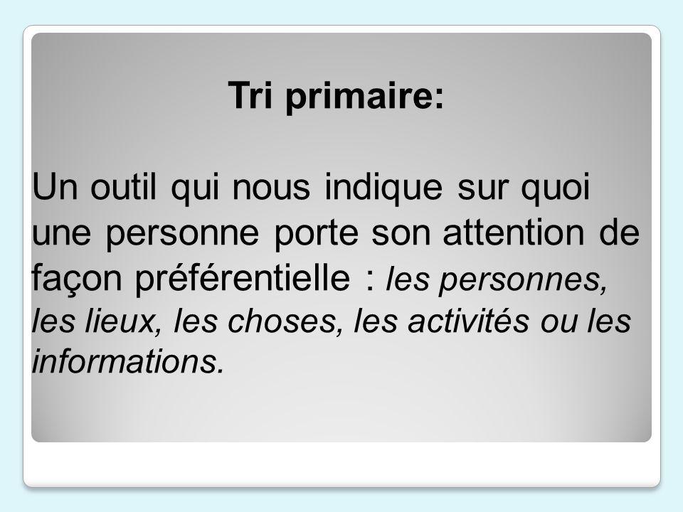 Tri primaire: