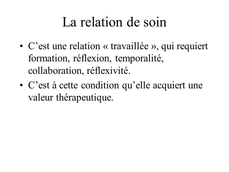 La relation de soinC'est une relation « travaillée », qui requiert formation, réflexion, temporalité, collaboration, réflexivité.
