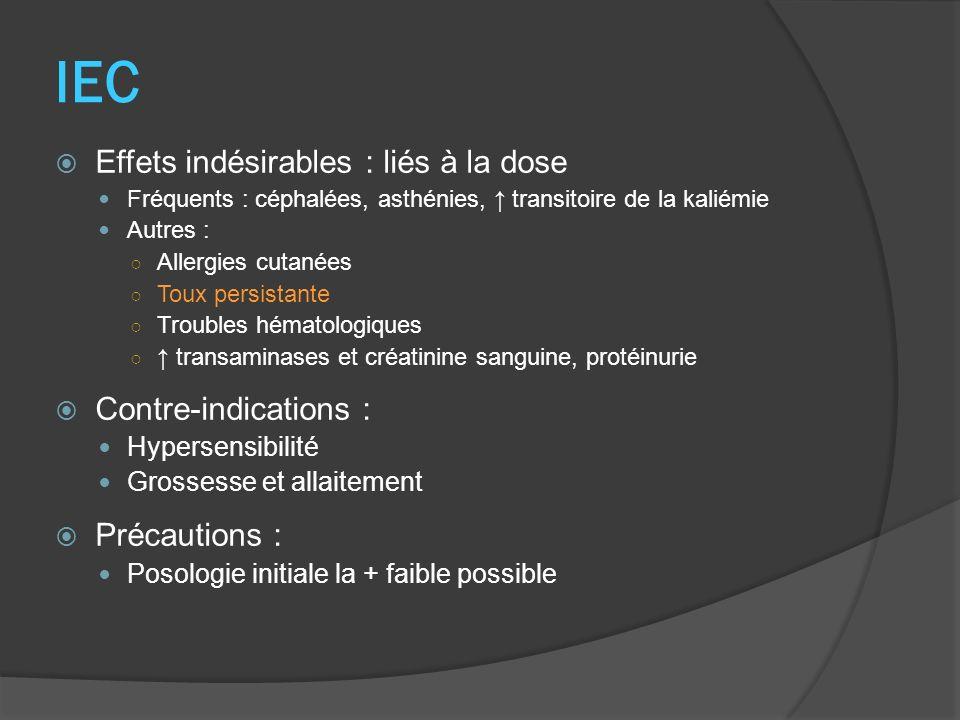 IEC Effets indésirables : liés à la dose Contre-indications :