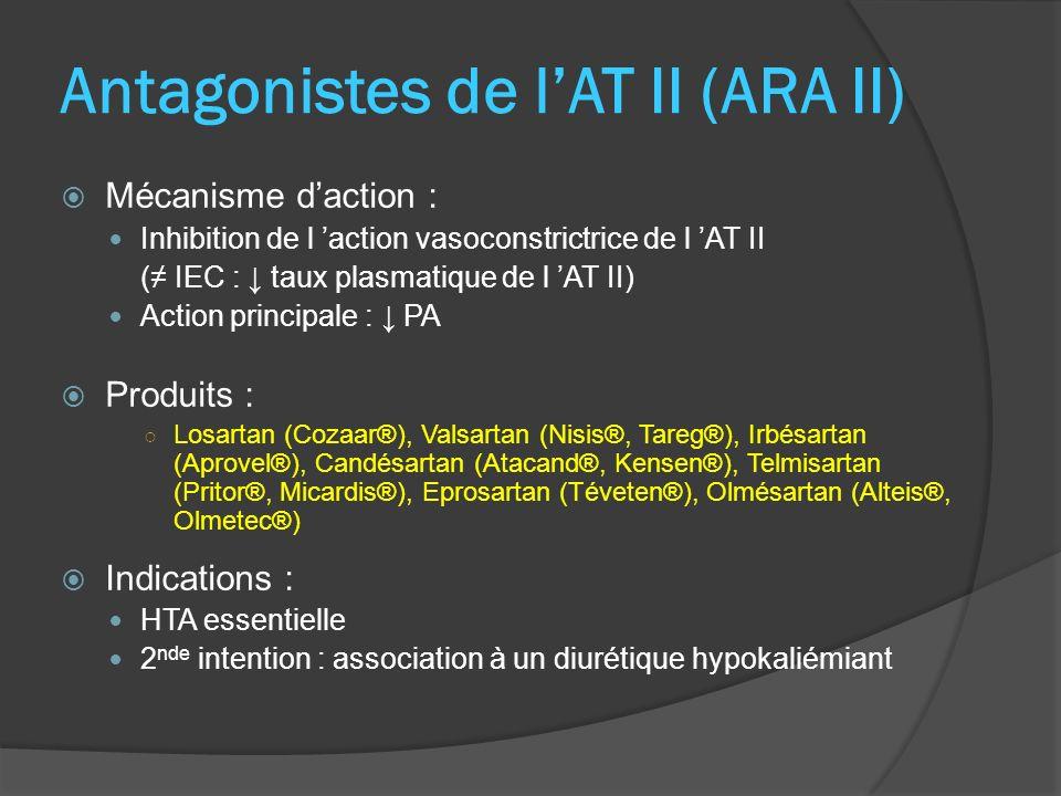 Antagonistes de l'AT II (ARA II)