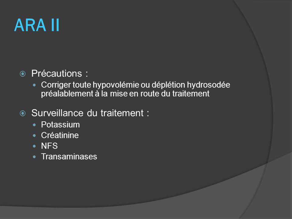 ARA II Précautions : Surveillance du traitement :