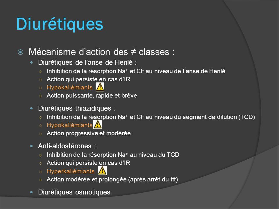Diurétiques Mécanisme d'action des ≠ classes :