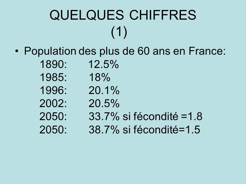 QUELQUES CHIFFRES (1)