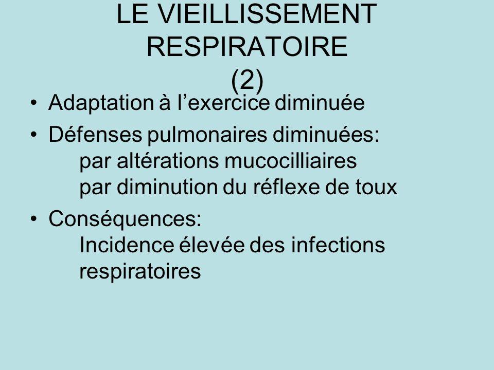LE VIEILLISSEMENT RESPIRATOIRE (2)