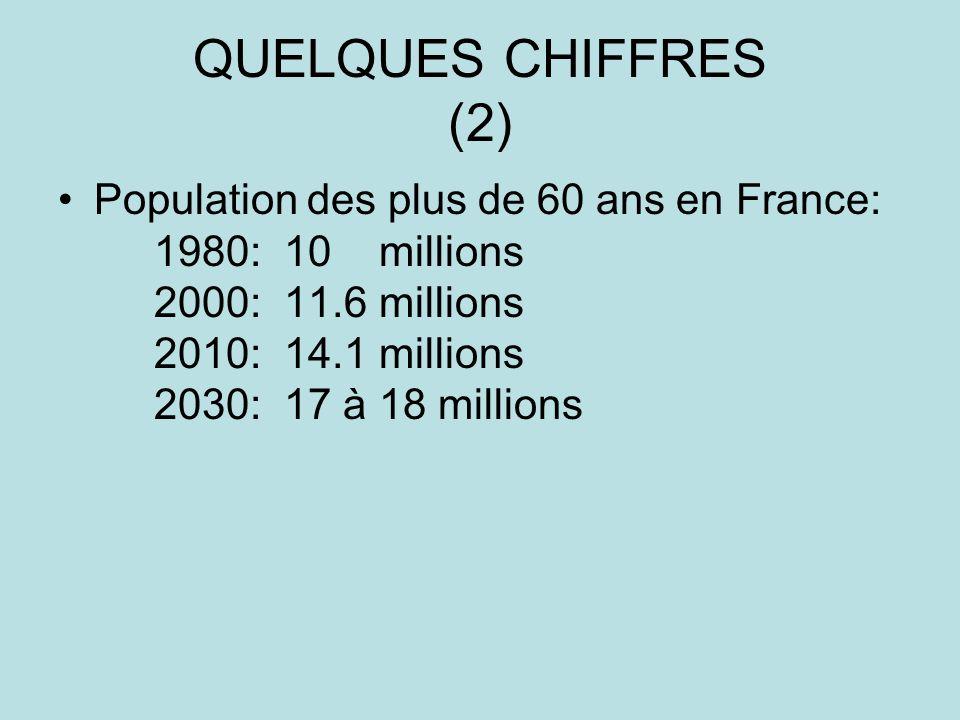 QUELQUES CHIFFRES (2)