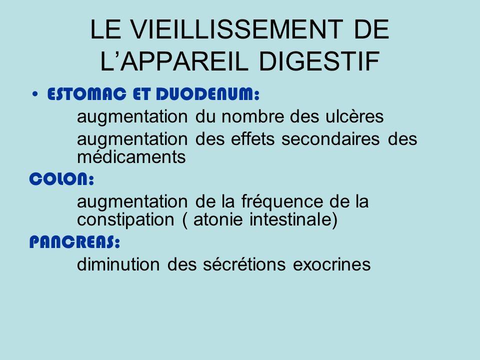 LE VIEILLISSEMENT DE L'APPAREIL DIGESTIF
