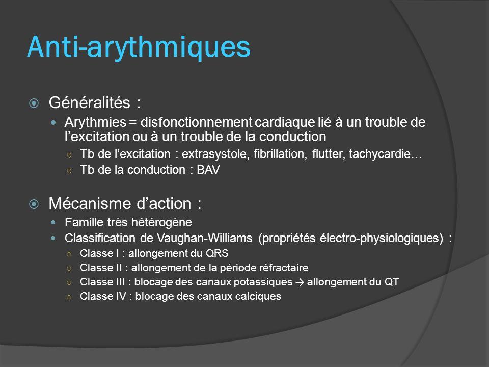 Anti-arythmiques Généralités : Mécanisme d'action :