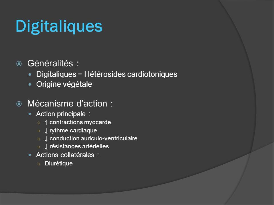 Digitaliques Généralités : Mécanisme d'action :