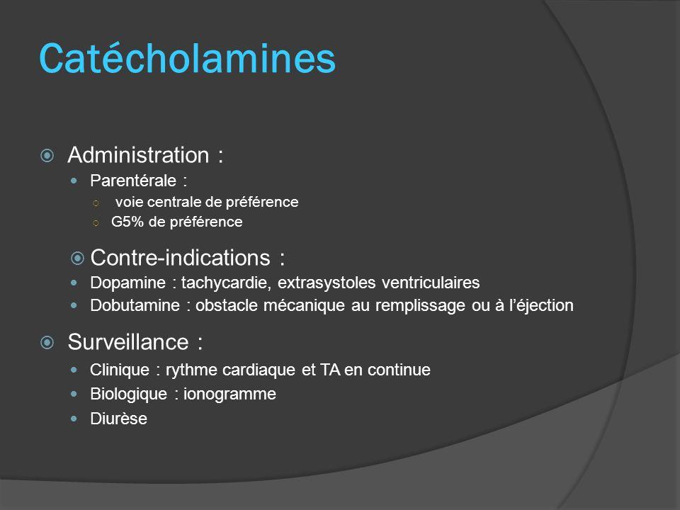 Catécholamines Administration : Contre-indications : Surveillance :