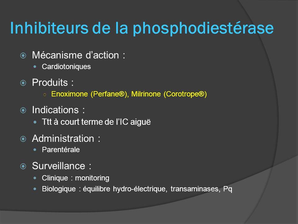 Inhibiteurs de la phosphodiestérase