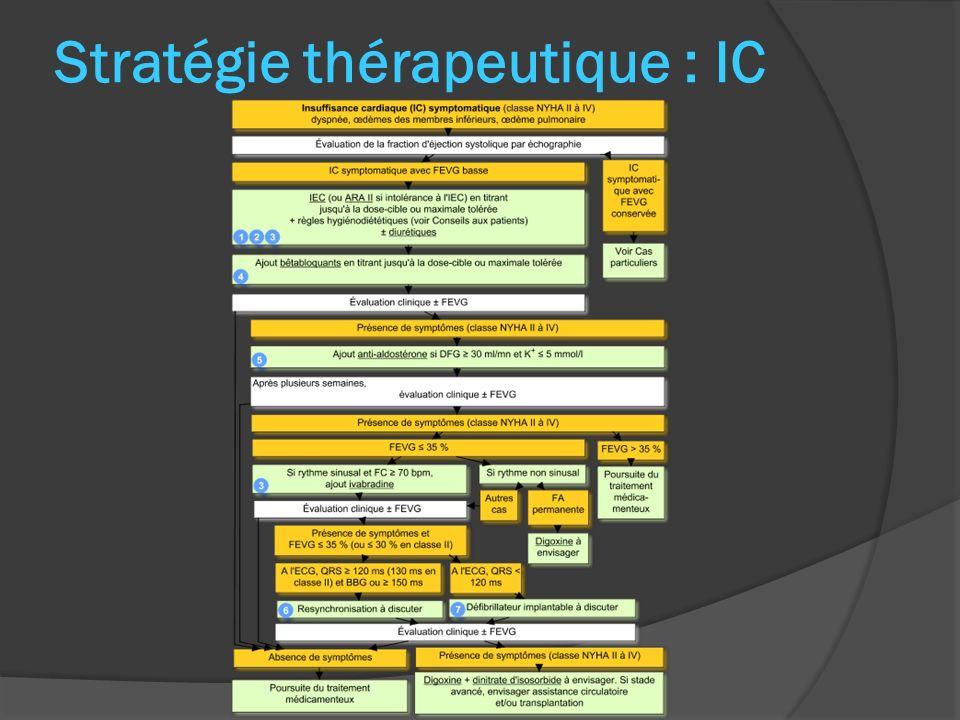 Stratégie thérapeutique : IC