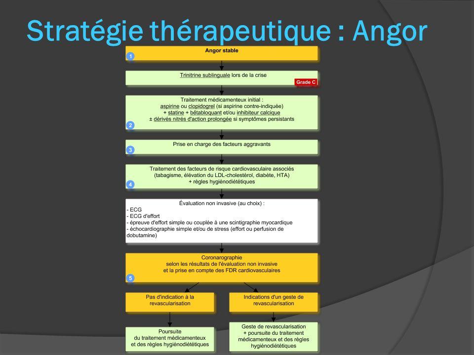 Stratégie thérapeutique : Angor