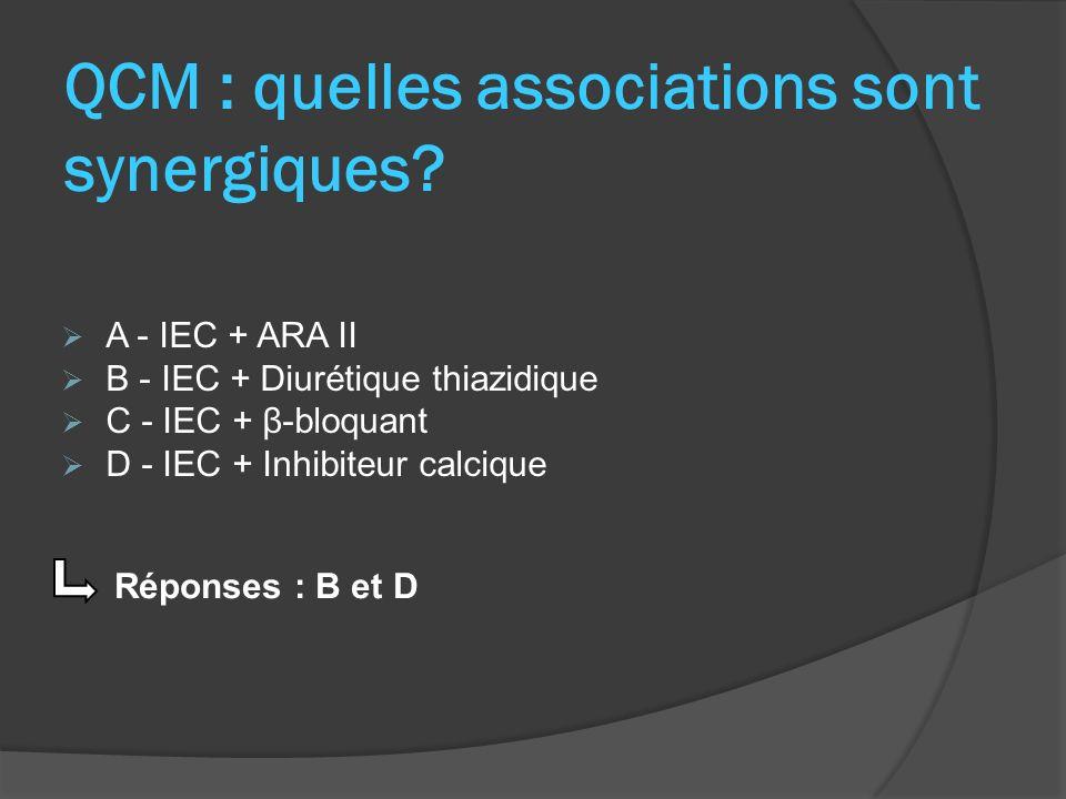 QCM : quelles associations sont synergiques