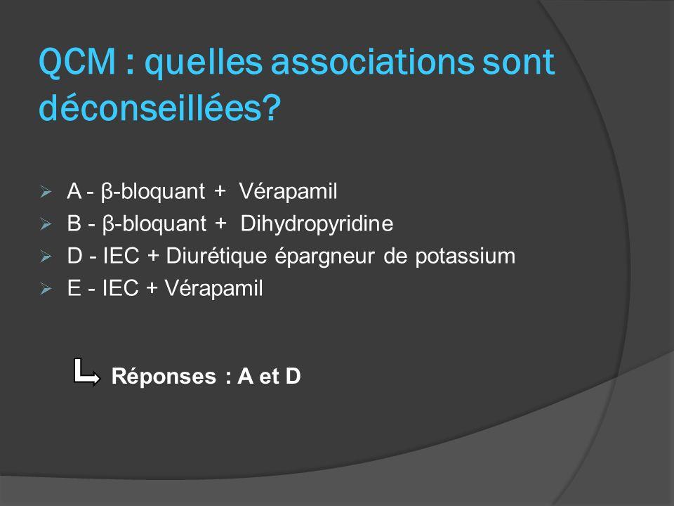 QCM : quelles associations sont déconseillées