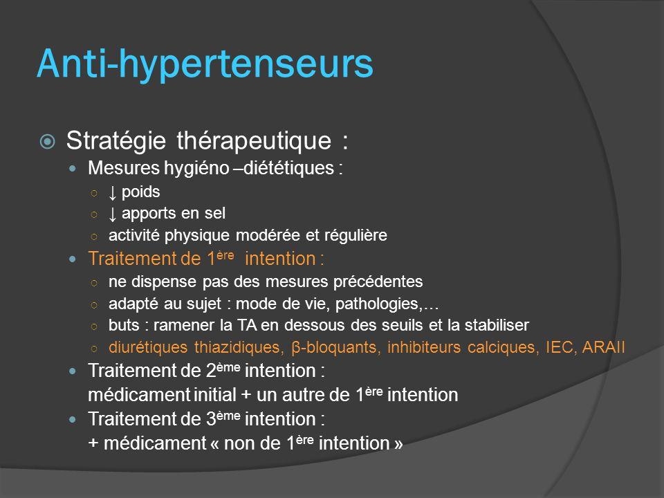 Anti-hypertenseurs Stratégie thérapeutique :