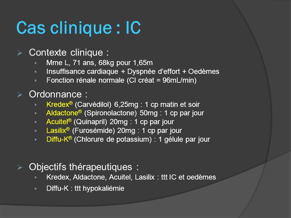 Cas clinique : IC Contexte clinique : Ordonnance :