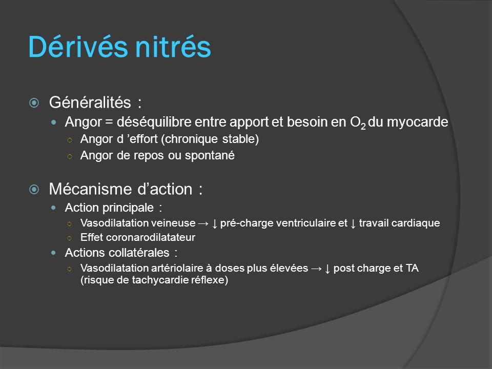 Dérivés nitrés Généralités : Mécanisme d'action :