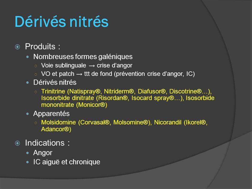 Dérivés nitrés Produits : Indications : Nombreuses formes galéniques