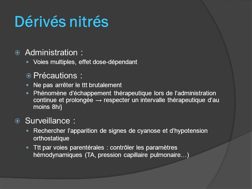 Dérivés nitrés Administration : Précautions : Surveillance :