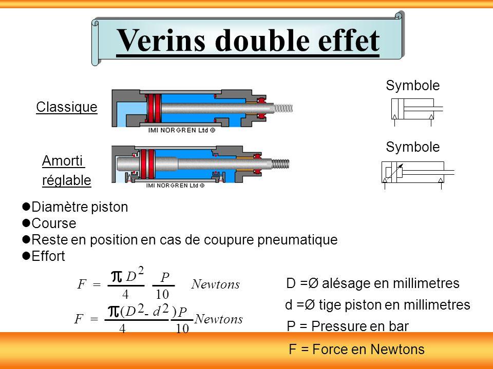Verins double effet Symbole Classique Symbole Amorti réglable