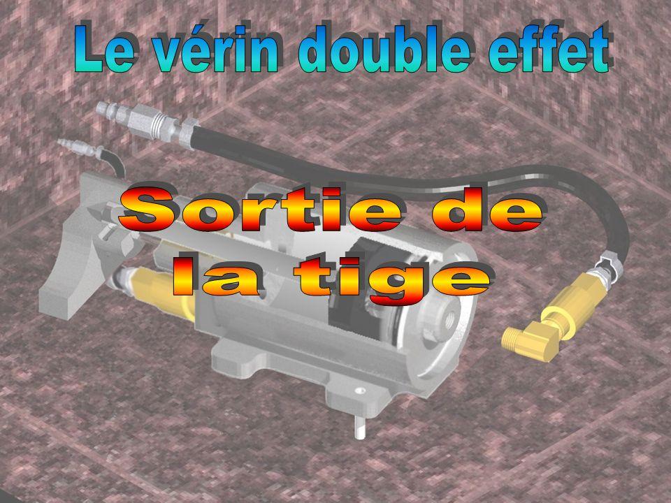 Le vérin double effet Sortie de la tige