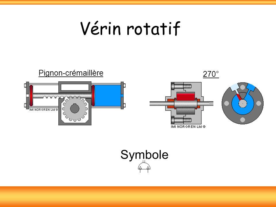 Vérin rotatif Pignon-crémaillère 270° Symbole