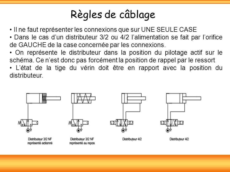 Règles de câblage • Il ne faut représenter les connexions que sur UNE SEULE CASE.