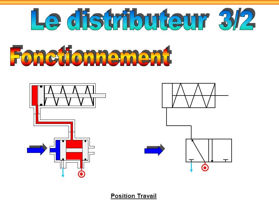 Le distributeur 3/2 Fonctionnement Position Travail