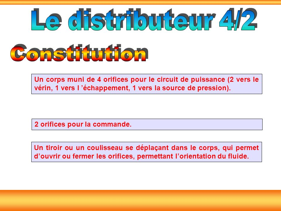 Le distributeur 4/2 Constitution.