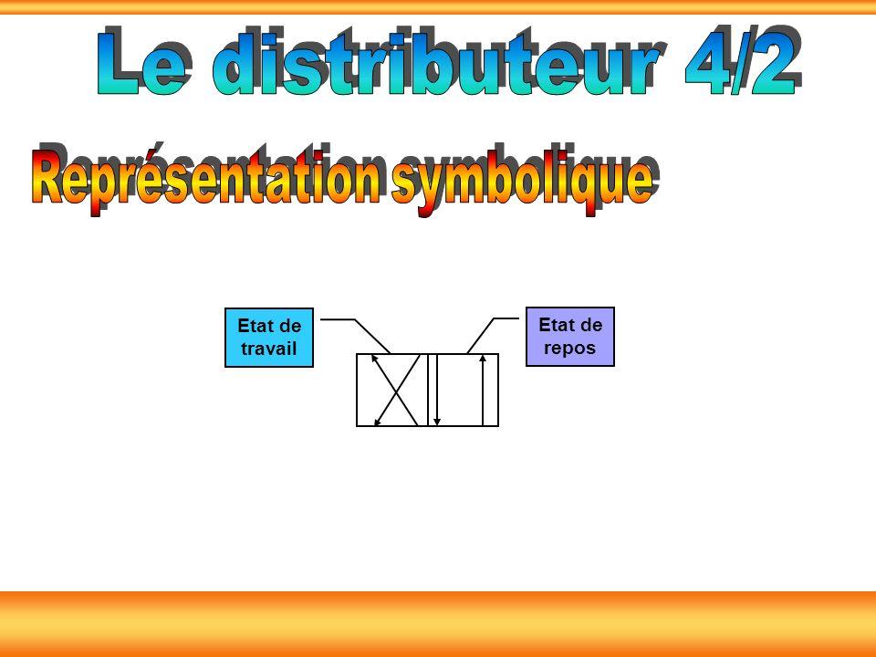 Représentation symbolique