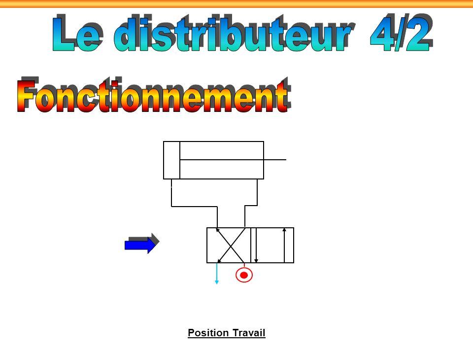 Le distributeur 4/2 Fonctionnement Position Travail
