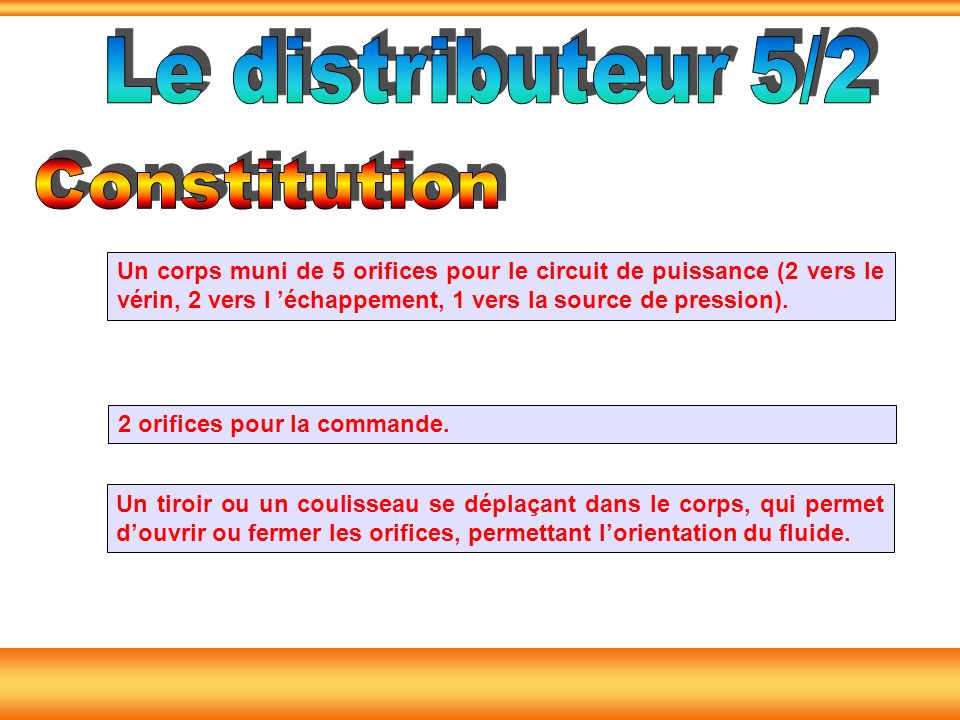 Le distributeur 5/2 Constitution.