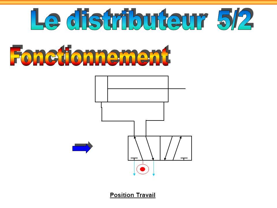 Le distributeur 5/2 Fonctionnement Position Travail