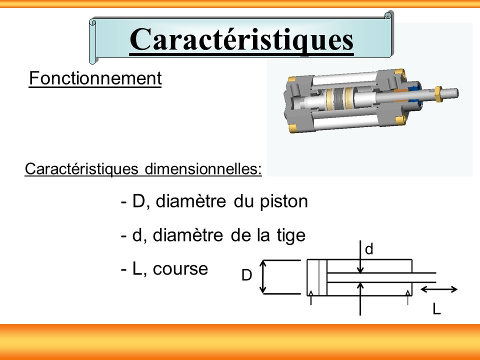 Caractéristiques Fonctionnement - d, diamètre de la tige - L, course