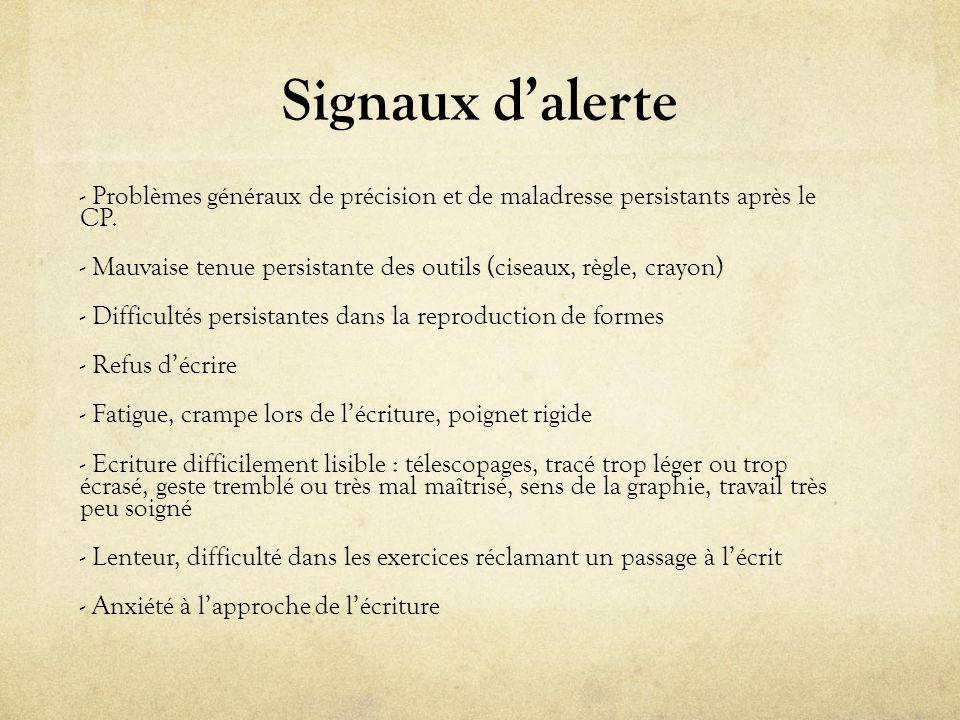 Signaux d'alerte