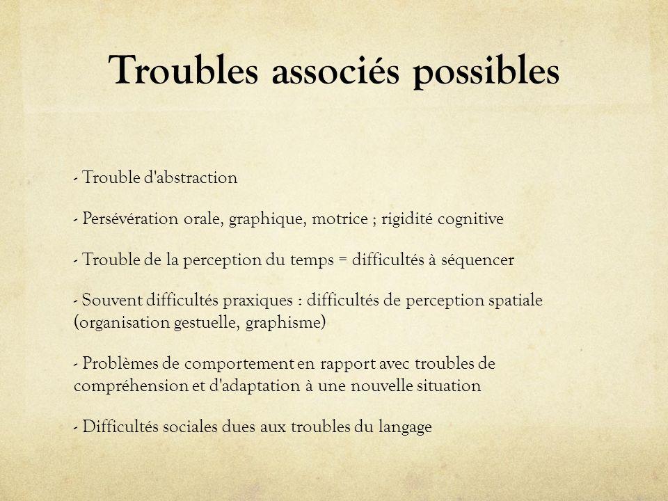 Troubles associés possibles
